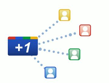 What is Google +1 Button 5